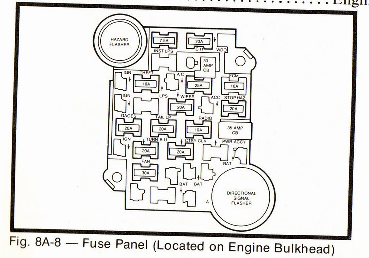 1980 chevy fuse box diagram